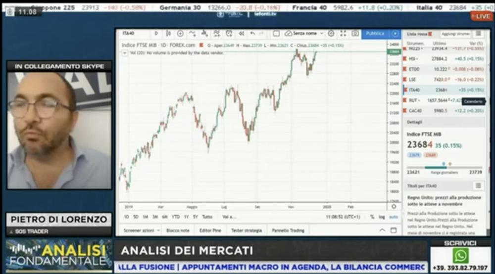 borsa italiana azioni