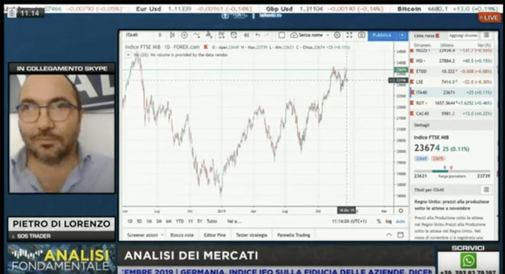 indice italiano