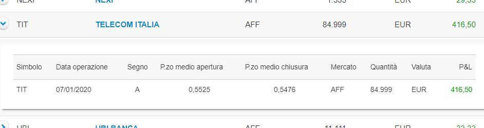 Azione Telecom Italia