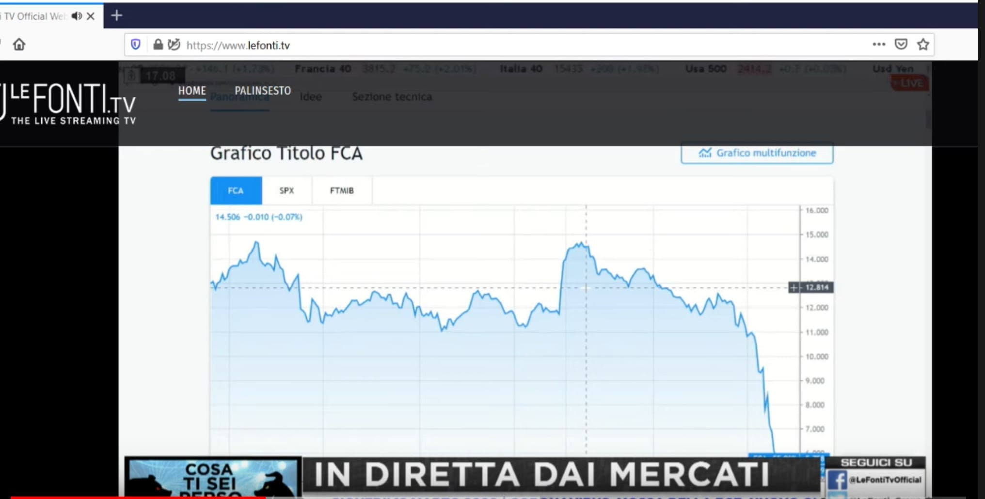 Analisi sull'azionario