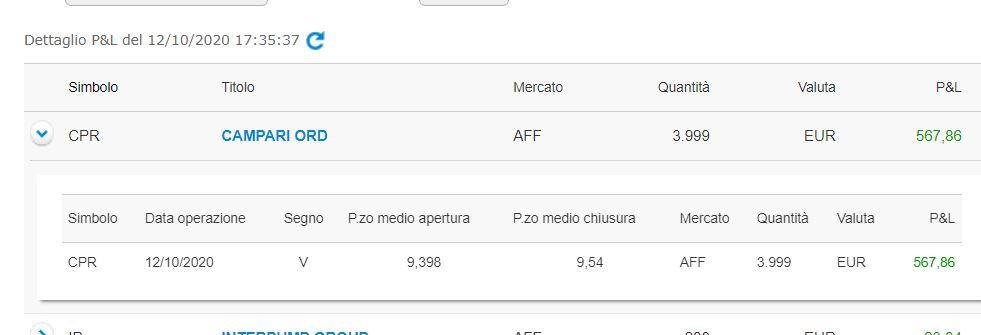 567,86€ di guadagno su Campari